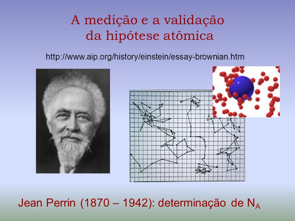 A medição e a validação da hipótese atômica http://www.aip.org/history/einstein/essay-brownian.htm Jean Perrin (1870 – 1942): determinação de N A