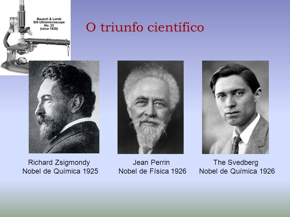 O triunfo científico Richard Zsigmondy Nobel de Química 1925 Jean Perrin Nobel de Física 1926 The Svedberg Nobel de Química 1926