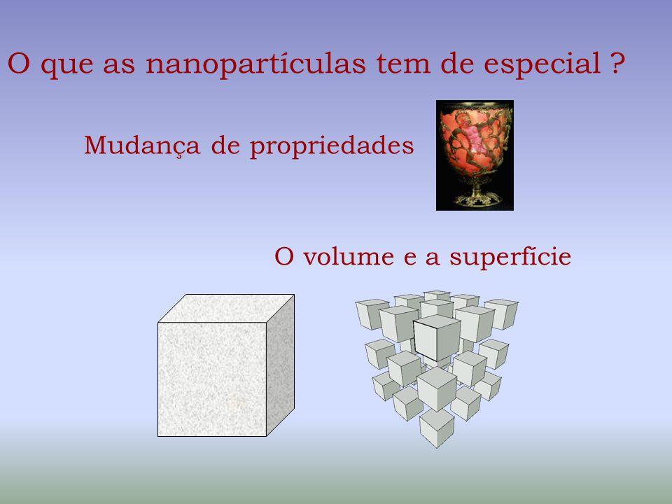 O que as nanopartículas tem de especial ? O volume e a superfície Mudança de propriedades