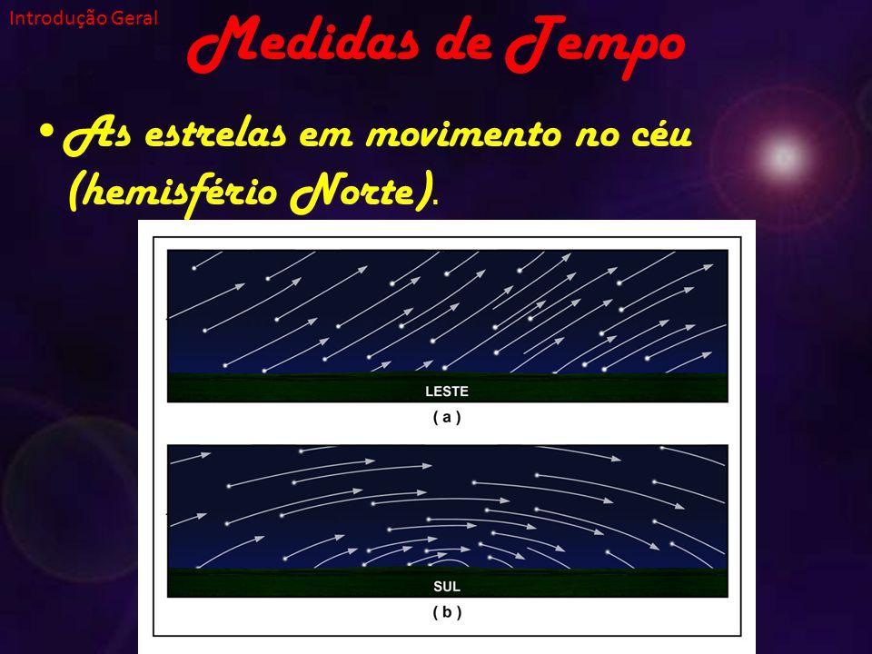 Medidas de Tempo As estrelas em movimento no céu (hemisfério Norte). Introdução Geral