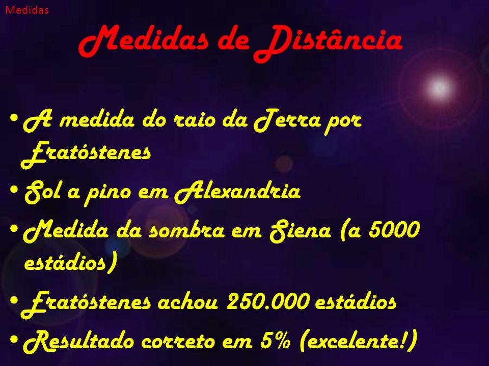 Medidas de Distância A medida do raio da Terra por Eratóstenes Sol a pino em Alexandria Medida da sombra em Siena (a 5000 estádios) Eratóstenes achou 250.000 estádios Resultado correto em 5% (excelente!) Medidas