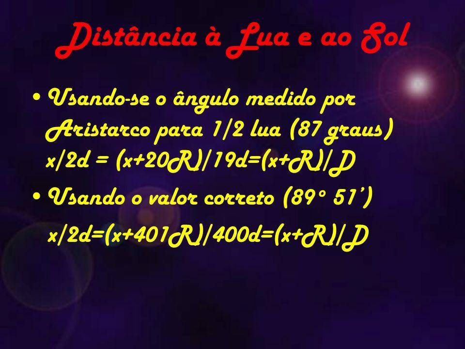 Usando-se o ângulo medido por Aristarco para 1/2 lua (87 graus) x/2d = (x+20R)/19d=(x+R)/D Usando o valor correto (89 o 51') x/2d=(x+401R)/400d=(x+R)/D