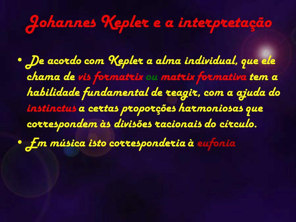 Johannes Kepler e a interpretação De acordo com Kepler a alma individual, que ele chama de vis formatrix ou matrix formativa tem a habilidade fundamental de reagir, com a ajuda do instinctus a certas proporções harmoniosas que correspondem às divisões racionais do círculo.