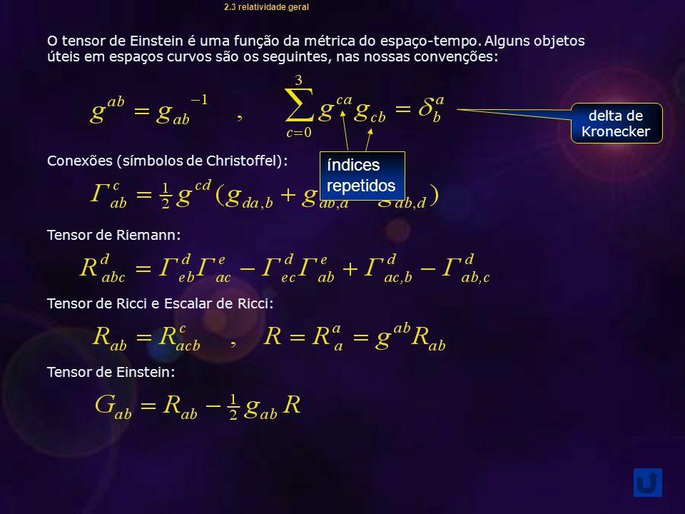 O tensor de Einstein é uma função da métrica do espaço-tempo.