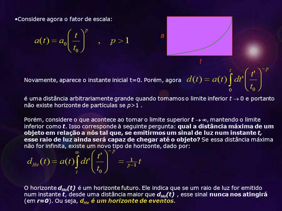 Porém, considere o que acontece ao tomar o limite superior t , mantendo o limite inferior como t.