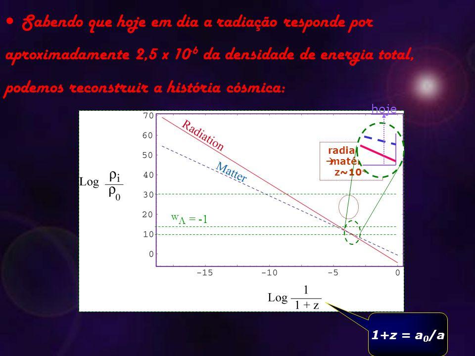 w  = -1 1+z = a 0 /a radiação  matéria: z~10 4 hoje Sabendo que hoje em dia a radiação responde por aproximadamente 2,5 x 10 -6 da densidade de energia total, podemos reconstruir a história cósmica:
