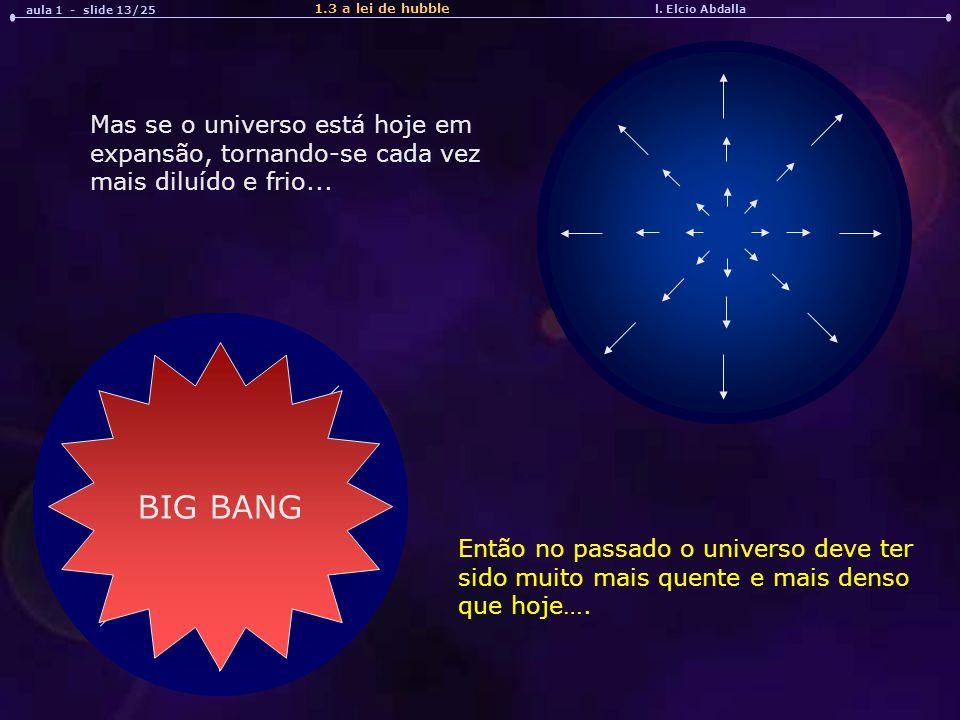 l. Elcio Abdalla aula 1 - slide 13/25 Mas se o universo está hoje em expansão, tornando-se cada vez mais diluído e frio... Então no passado o universo