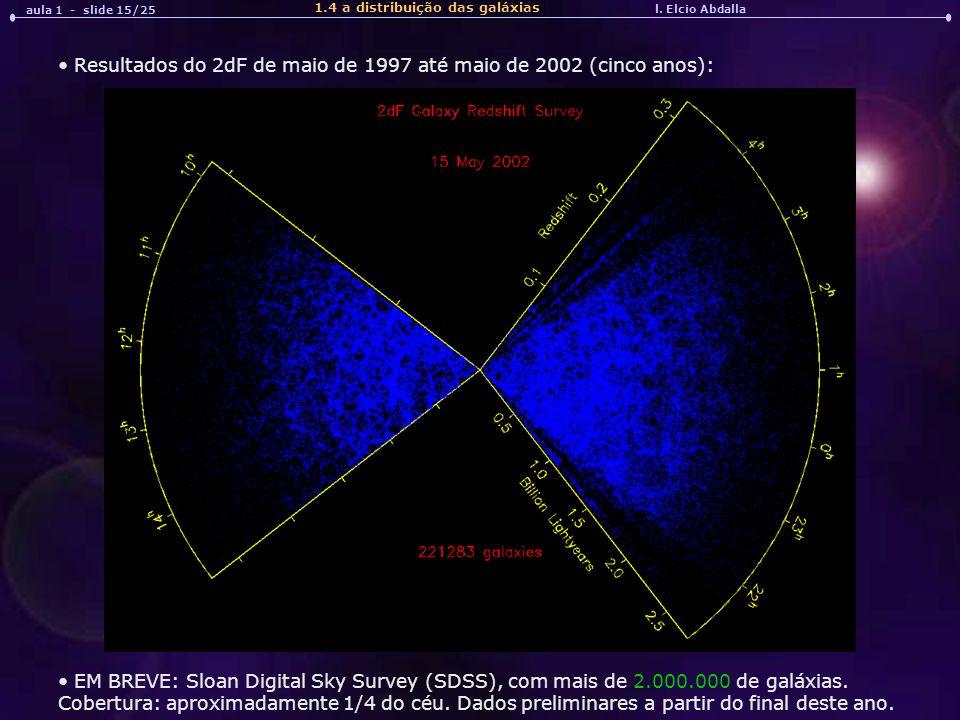 l. Elcio Abdalla aula 1 - slide 15/25 1.4 a distribuição das galáxias Resultados do 2dF de maio de 1997 até maio de 2002 (cinco anos): EM BREVE: Sloan