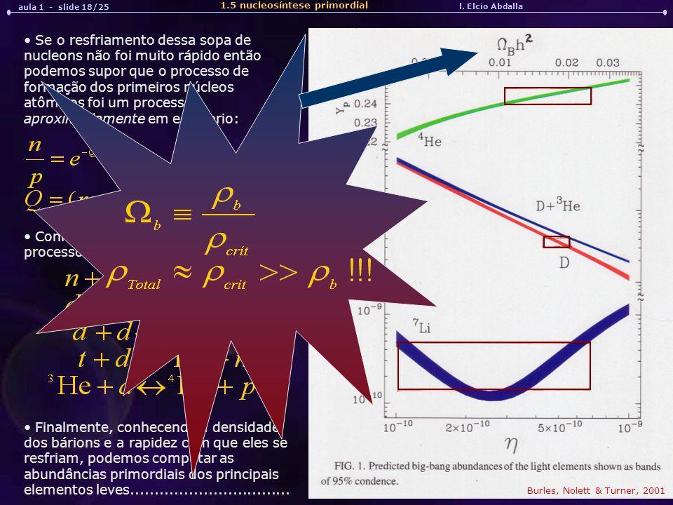 l. Elcio Abdalla aula 1 - slide 18/25 1.5 nucleosíntese primordial Se o resfriamento dessa sopa de nucleons não foi muito rápido então podemos supor q