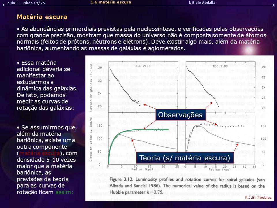 l. Elcio Abdalla aula 1 - slide 19/25 Matéria escura As abundâncias primordiais previstas pela nucleosíntese, e verificadas pelas observações com gran