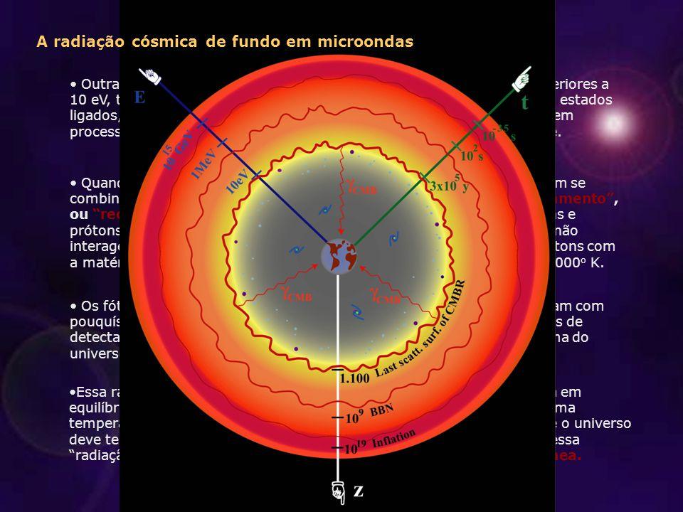 Essa radiação cósmica teria um espectro de corpo negro, pois estava em equilíbrio térmico antes de se desacoplar da matéria. Além disso, teria uma tem