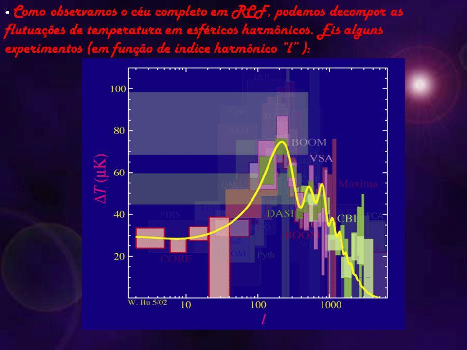 Como observamos o céu completo em RCF, podemos decompor as flutuações de temperatura em esféricos harmônicos. Eis alguns experimentos (em função de ín