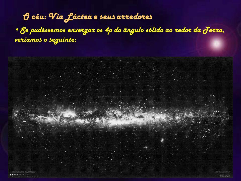 O céu: Via Láctea e seus arredores Se pudéssemos enxergar os 4p do ângulo sólido ao redor da Terra, veríamos o seguinte: