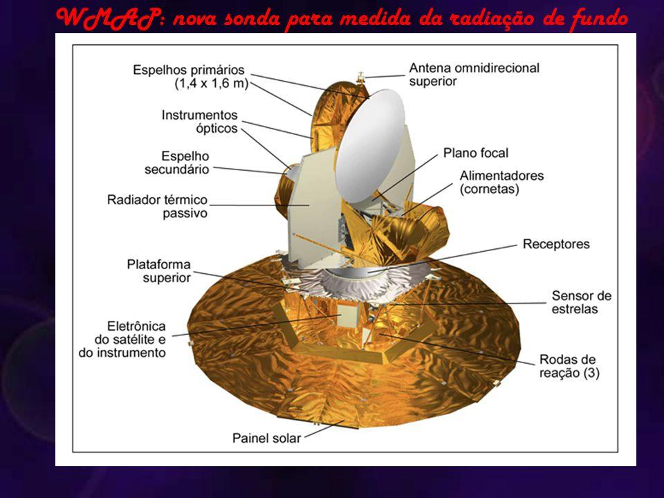 WMAP: nova sonda para medida da radiação de fundo