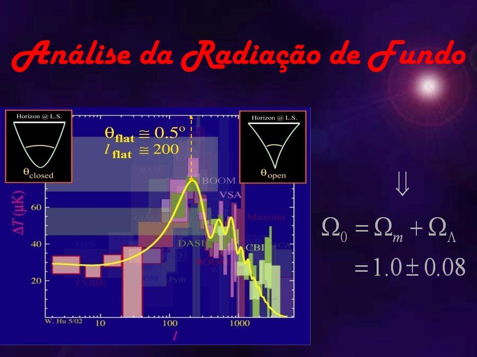 Análise da Radiação de Fundo
