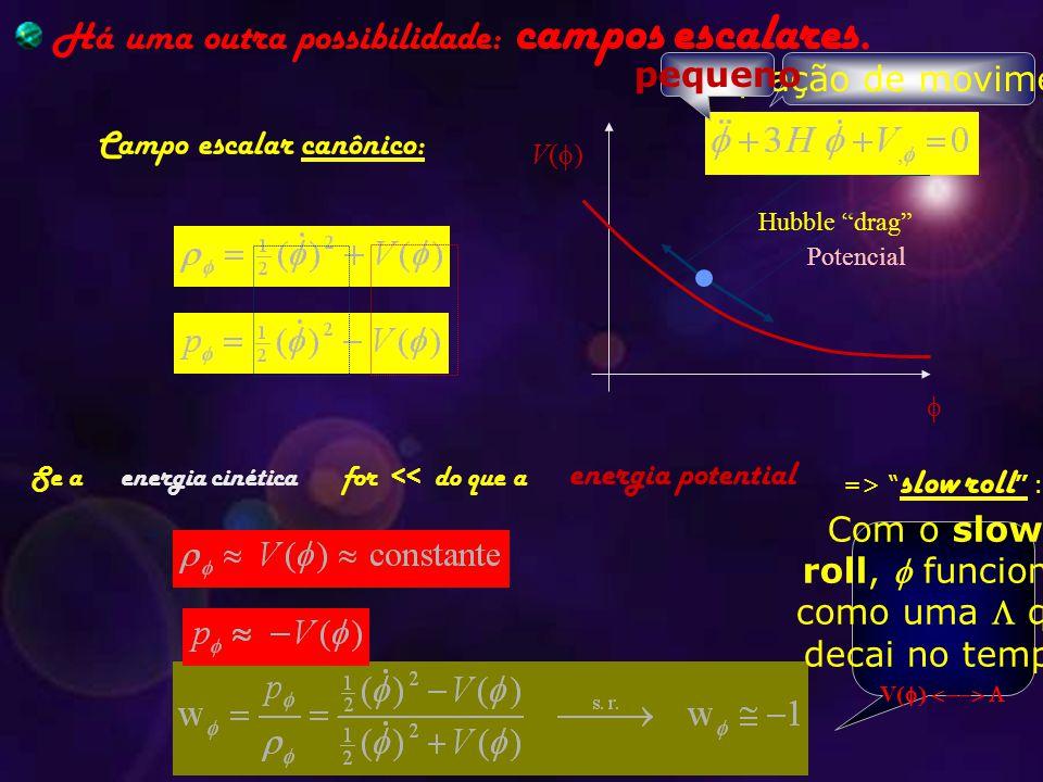"""Há uma outra possibilidade: campos escalares. Hubble """"drag"""" Potencial  V()V() Campo escalar canônico: Se aenergia cinética => """" slow roll """" : for <"""