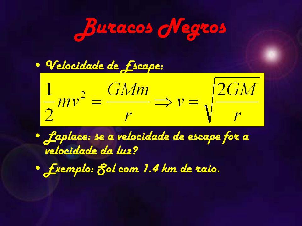 Buracos Negros Velocidade de Escape: Laplace: se a velocidade de escape for a velocidade da luz? Exemplo: Sol com 1.4 km de raio.