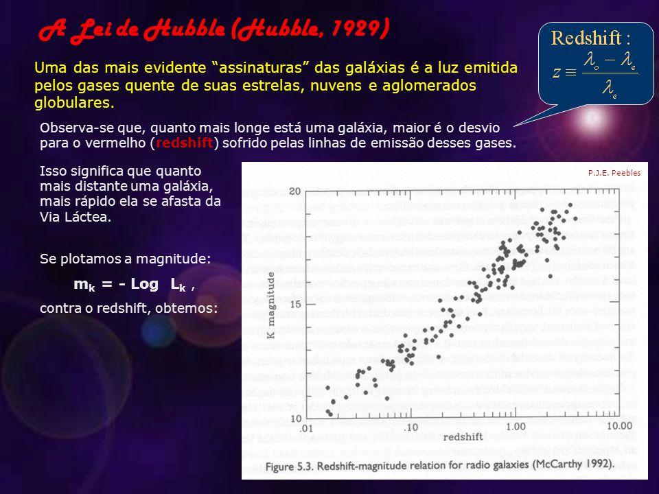 A luminosidade aparente (energia/área/unidade de tempo) pode ser usada para inferir a distância, se a luminosidade absoluta (potência) fôr conhecida: Obtemos portanto uma relação entre a distância e a velocidade de recessão das galáxias, que pode-se expressar, no limite de pequenos redshifts, como: Além disso, se o redshift é pequeno (z << 1), ele é diretamente ligado à velocidade de recessão, através do efeito Doppler: A constante de Hubble H 0 tem portanto dimensão T -1 ; seu valor atualmente medido é: 1 pc =~ 3 anos-luz R gal =~ 50 Kpc