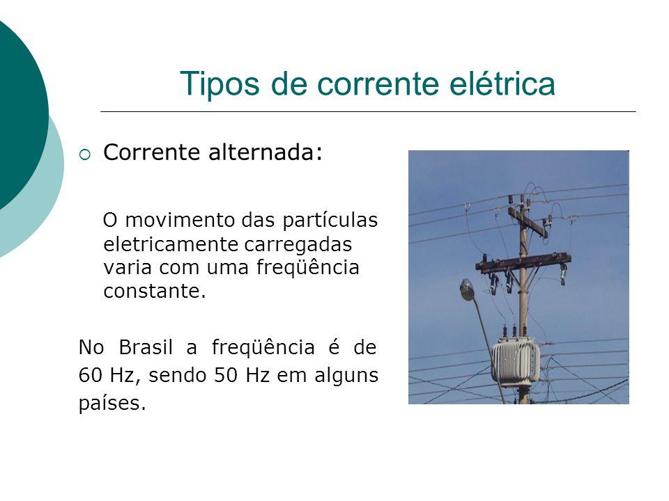 Gráficos de corrente elétrica  Corrente alternada  Corrente contínua