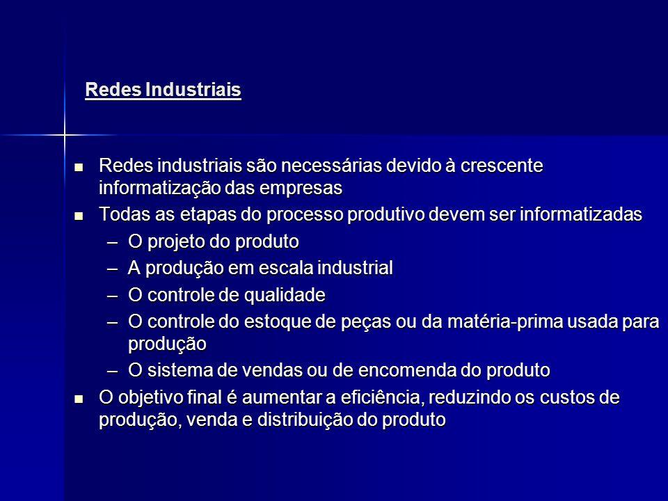 CAN CAN = Controller Area Networks CAN = Controller Area Networks Proposto pela Bosch Proposto pela Bosch Normas ISO 11519 e 11898 Normas ISO 11519 e 11898 Desenvolvido inicialmente para veículos, mas devido à sua comprovada confiabilidade e robustez também está sendo adotado em aplicações industriais Desenvolvido inicialmente para veículos, mas devido à sua comprovada confiabilidade e robustez também está sendo adotado em aplicações industriais Existem implementações em um só chip (Intel 85526, Philips 82C200, Motorola 68HC05, NEC 72005, etc.) Existem implementações em um só chip (Intel 85526, Philips 82C200, Motorola 68HC05, NEC 72005, etc.) Tem baixo custo: menos de $10 por nó Tem baixo custo: menos de $10 por nó