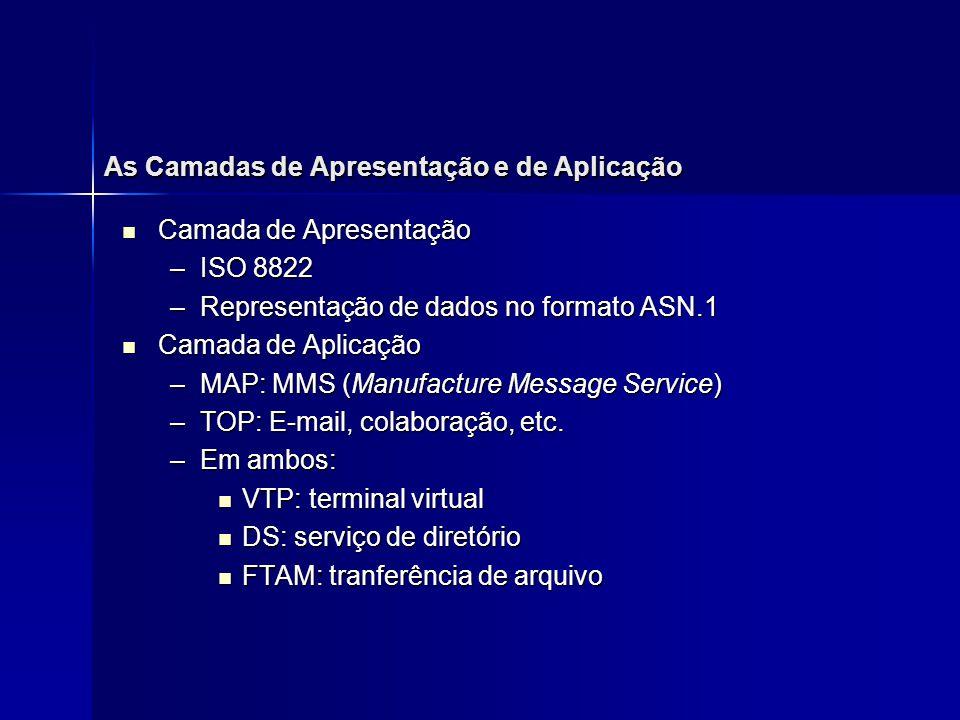As Camadas de Apresentação e de Aplicação Camada de Apresentação Camada de Apresentação –ISO 8822 –Representação de dados no formato ASN.1 Camada de A