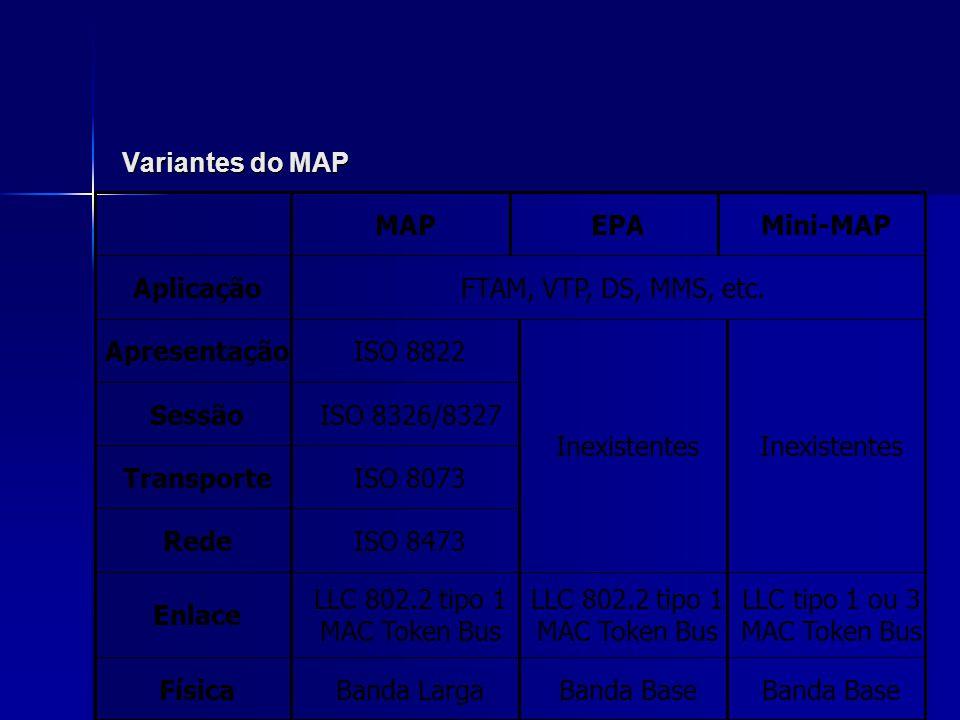 Variantes do MAP Banda Base LLC 802.2 tipo 1 MAC Token Bus Inexistentes EPA Física Enlace Rede Transporte Sessão Apresentação Aplicação Banda Larga LL