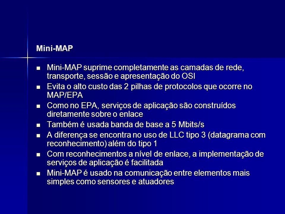 Mini-MAP Mini-MAP suprime completamente as camadas de rede, transporte, sessão e apresentação do OSI Mini-MAP suprime completamente as camadas de rede