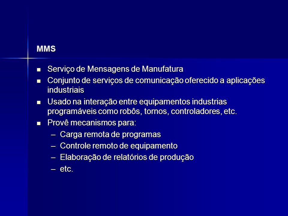 MMS Serviço de Mensagens de Manufatura Serviço de Mensagens de Manufatura Conjunto de serviços de comunicação oferecido a aplicações industriais Conju