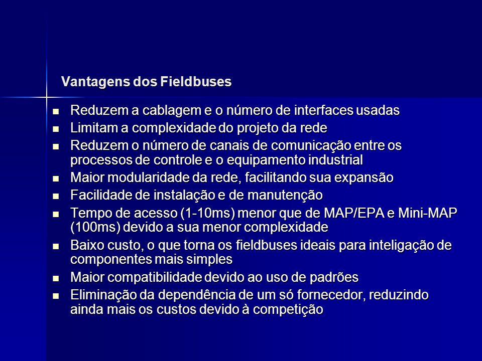 Vantagens dos Fieldbuses Reduzem a cablagem e o número de interfaces usadas Reduzem a cablagem e o número de interfaces usadas Limitam a complexidade