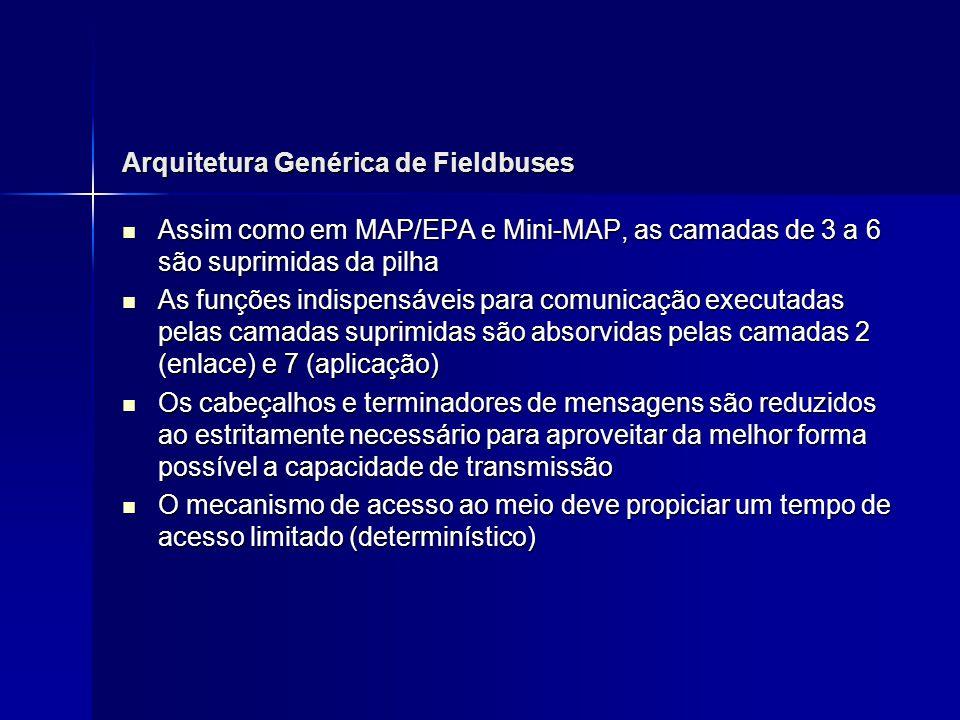 Arquitetura Genérica de Fieldbuses Assim como em MAP/EPA e Mini-MAP, as camadas de 3 a 6 são suprimidas da pilha Assim como em MAP/EPA e Mini-MAP, as