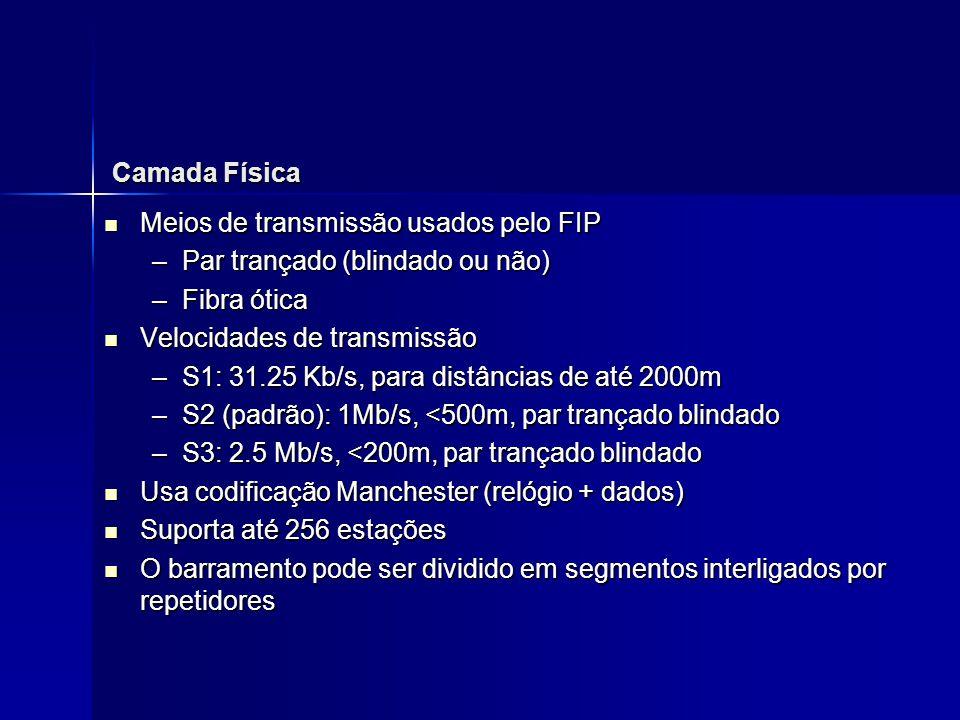 Camada Física Meios de transmissão usados pelo FIP Meios de transmissão usados pelo FIP –Par trançado (blindado ou não) –Fibra ótica Velocidades de tr