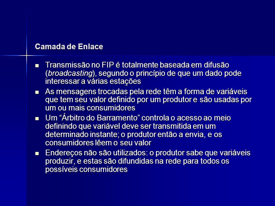 Camada de Enlace Transmissão no FIP é totalmente baseada em difusão (broadcasting), segundo o princípio de que um dado pode interessar a várias estaçõ