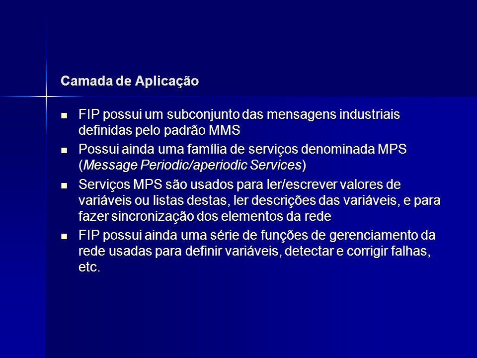 Camada de Aplicação FIP possui um subconjunto das mensagens industriais definidas pelo padrão MMS FIP possui um subconjunto das mensagens industriais