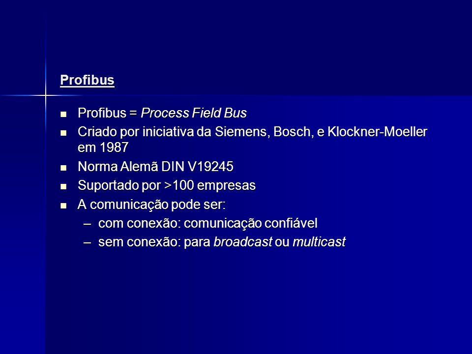 Profibus Profibus = Process Field Bus Profibus = Process Field Bus Criado por iniciativa da Siemens, Bosch, e Klockner-Moeller em 1987 Criado por inic
