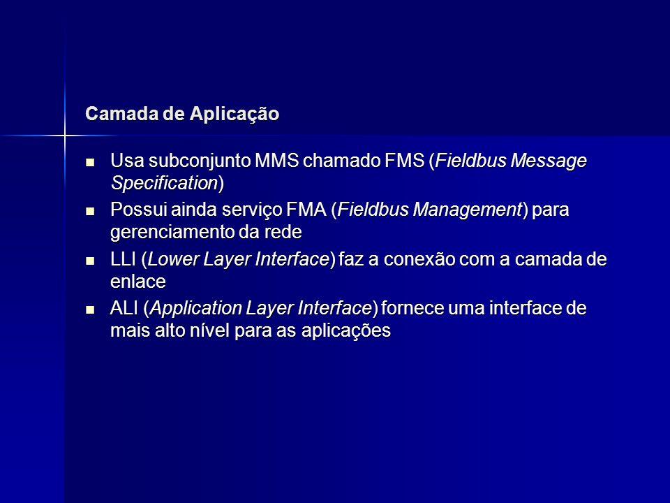 Camada de Aplicação Usa subconjunto MMS chamado FMS (Fieldbus Message Specification) Usa subconjunto MMS chamado FMS (Fieldbus Message Specification)
