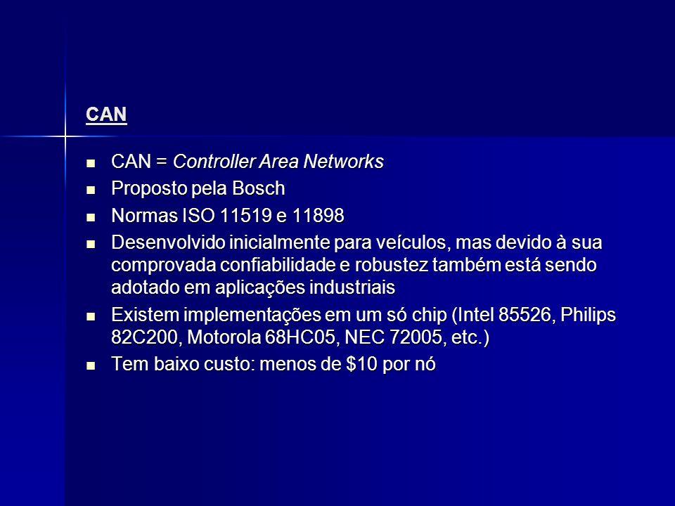 CAN CAN = Controller Area Networks CAN = Controller Area Networks Proposto pela Bosch Proposto pela Bosch Normas ISO 11519 e 11898 Normas ISO 11519 e