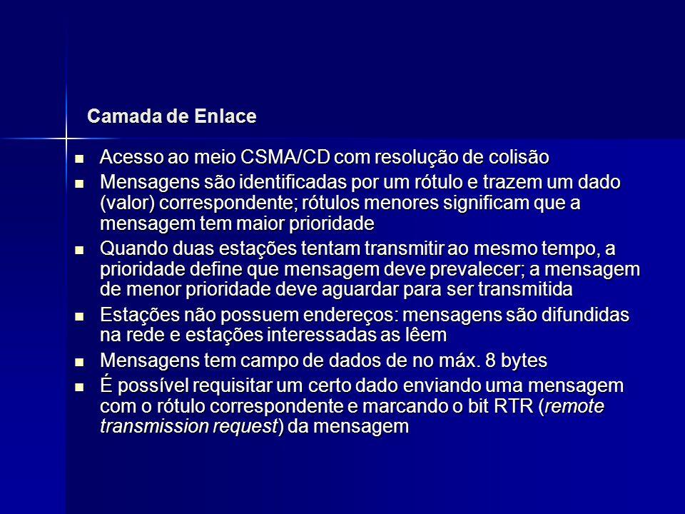 Camada de Enlace Acesso ao meio CSMA/CD com resolução de colisão Acesso ao meio CSMA/CD com resolução de colisão Mensagens são identificadas por um ró