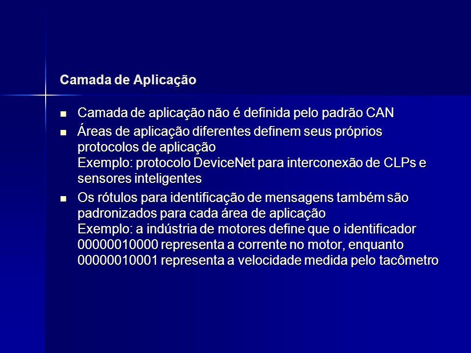 Camada de Aplicação Camada de aplicação não é definida pelo padrão CAN Camada de aplicação não é definida pelo padrão CAN Áreas de aplicação diferente