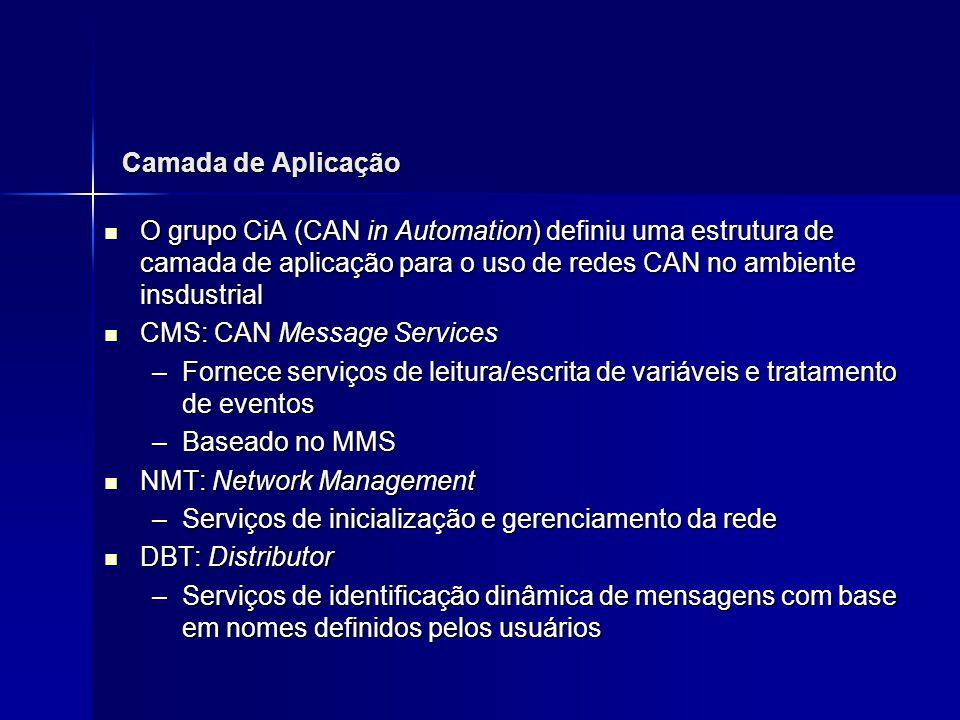 Camada de Aplicação O grupo CiA (CAN in Automation) definiu uma estrutura de camada de aplicação para o uso de redes CAN no ambiente insdustrial O gru