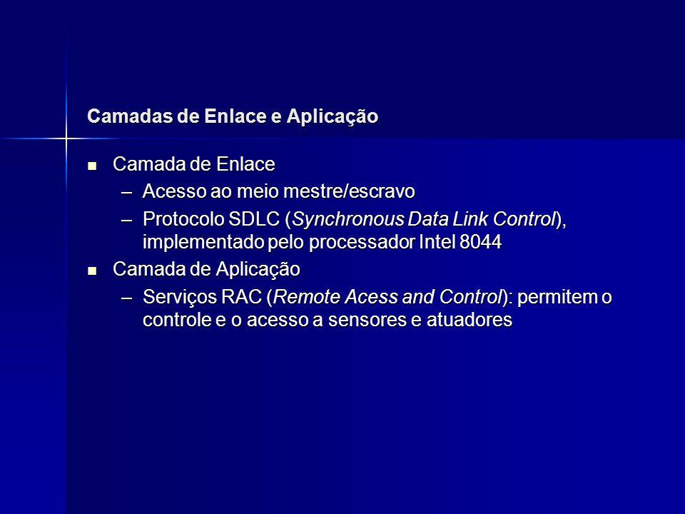 Camadas de Enlace e Aplicação Camada de Enlace Camada de Enlace –Acesso ao meio mestre/escravo –Protocolo SDLC (Synchronous Data Link Control), implem
