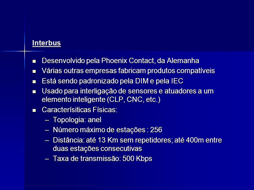 Interbus Desenvolvido pela Phoenix Contact, da Alemanha Desenvolvido pela Phoenix Contact, da Alemanha Várias outras empresas fabricam produtos compat