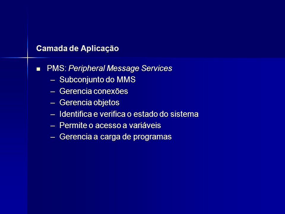 Camada de Aplicação PMS: Peripheral Message Services PMS: Peripheral Message Services –Subconjunto do MMS –Gerencia conexões –Gerencia objetos –Identi