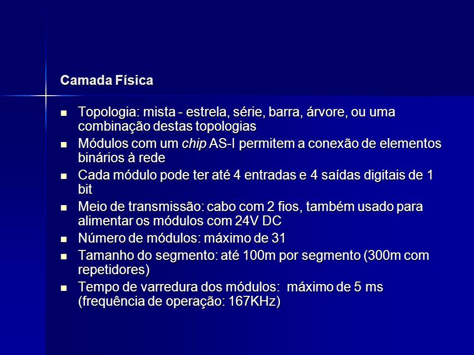 Camada Física Topologia: mista - estrela, série, barra, árvore, ou uma combinação destas topologias Topologia: mista - estrela, série, barra, árvore,