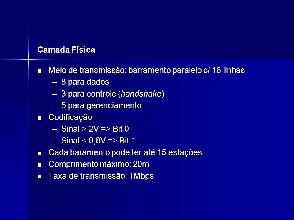 Camada Física Meio de transmissão: barramento paralelo c/ 16 linhas Meio de transmissão: barramento paralelo c/ 16 linhas –8 para dados –3 para contro
