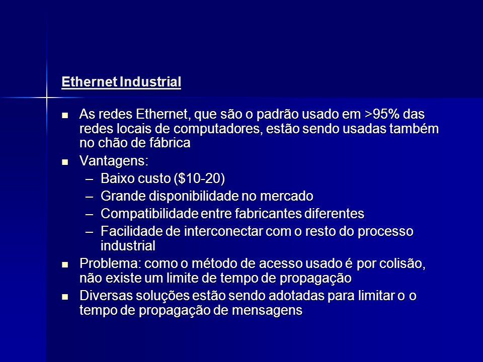 Ethernet Industrial As redes Ethernet, que são o padrão usado em >95% das redes locais de computadores, estão sendo usadas também no chão de fábrica A