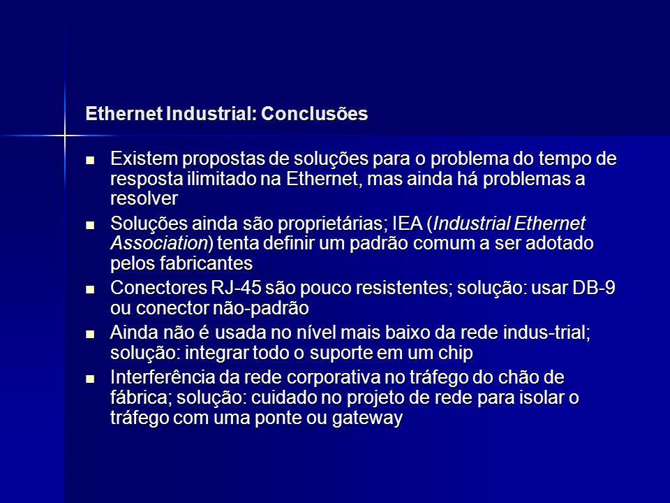 Ethernet Industrial: Conclusões Existem propostas de soluções para o problema do tempo de resposta ilimitado na Ethernet, mas ainda há problemas a res