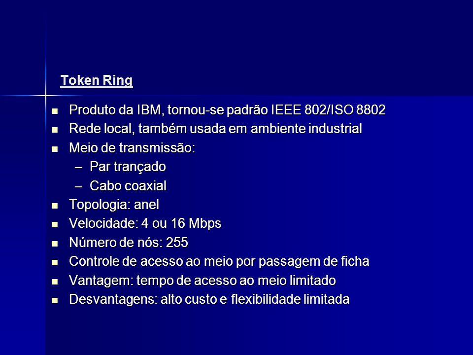 Token Ring Produto da IBM, tornou-se padrão IEEE 802/ISO 8802 Produto da IBM, tornou-se padrão IEEE 802/ISO 8802 Rede local, também usada em ambiente