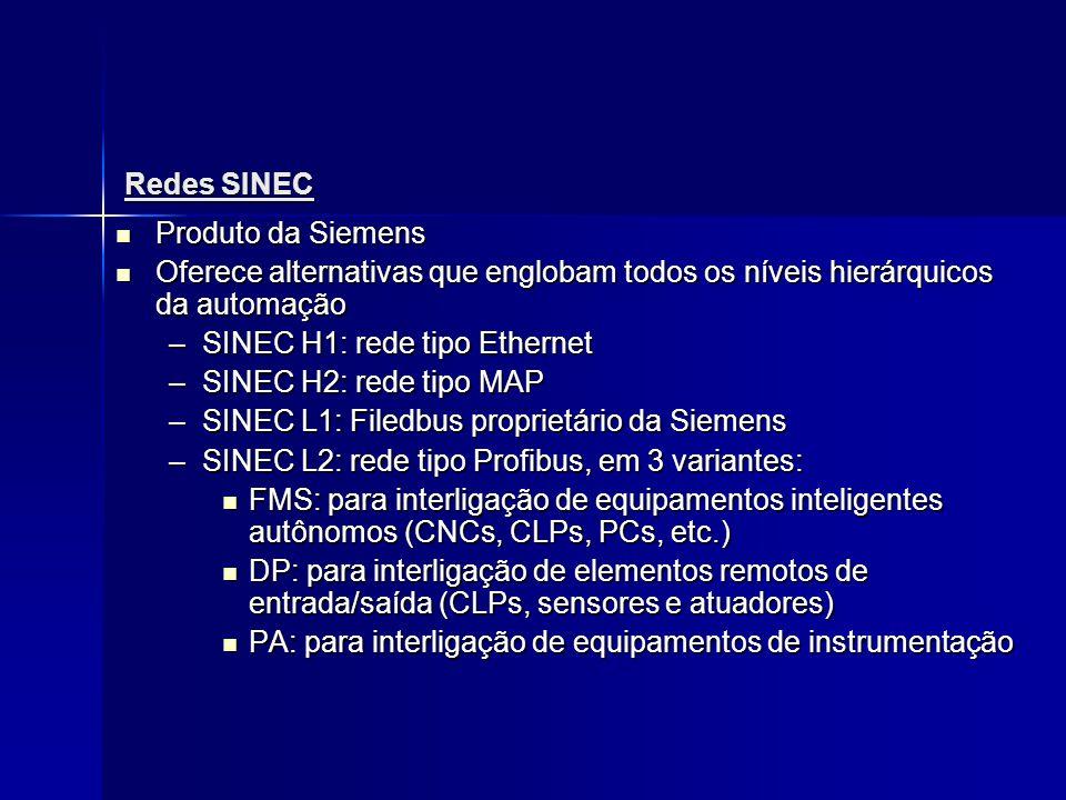 Redes SINEC Produto da Siemens Produto da Siemens Oferece alternativas que englobam todos os níveis hierárquicos da automação Oferece alternativas que