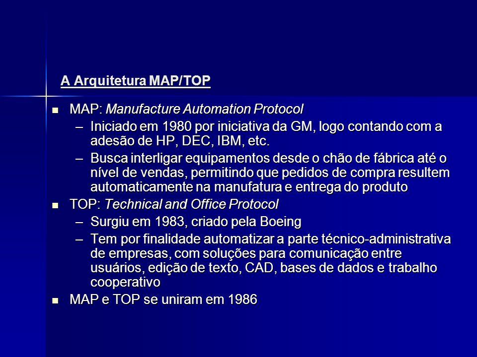 As Camadas MAP/TOP Banda LargaBanda de BaseFísica IEEE802.2 – LLC tipo 1 IEEE802.4 – Token Bus IEEE802.2 – LLC tipo 1 IEEE802.3 – CSMA/CD Enlace ISO 8473 (IP modificado)Rede ISO 8073 – TP4Transporte ISO 8326/8327Sessão ISO 8822 – ASN.1Apresentação VTP, DS, FTAM +MMSVTP, DS, FTAMAplicação MAPTOP