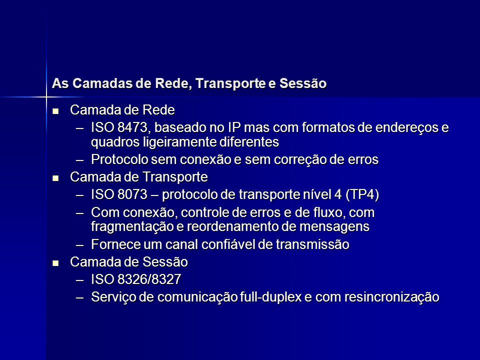 As Camadas de Rede, Transporte e Sessão Camada de Rede Camada de Rede –ISO 8473, baseado no IP mas com formatos de endereços e quadros ligeiramente di